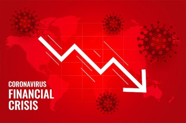 Koronawirus wpływa na globalny kryzys upadku finansowego