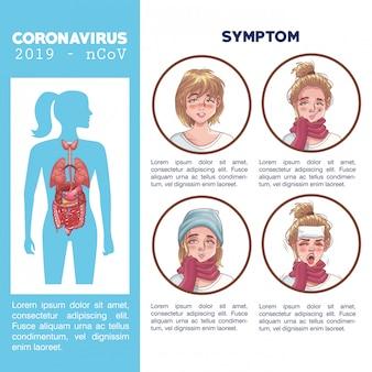 Koronawirusa infographic z symptomu plakatowym wektorowym ilustracyjnym projektem