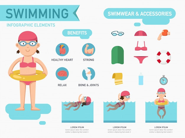Korzyści pływać infographics, ilustracja