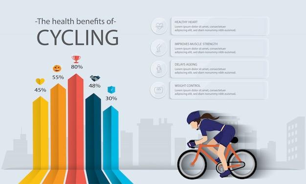 Korzyści z chodzenia infographic z czterema krokami