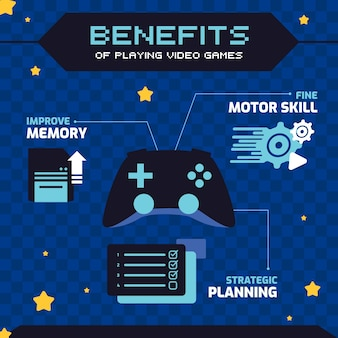 Korzyści z grania w gry wideo infografika