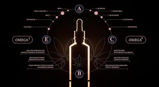 Korzyści z oleju cbd. olej konopny tło marihuany. realistyczna szklana butelka z olejem konopnym. wyciągi z olejków konopnych w słoiku.