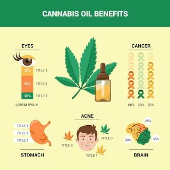 Korzyści z oleju z konopi indyjskich - infografika