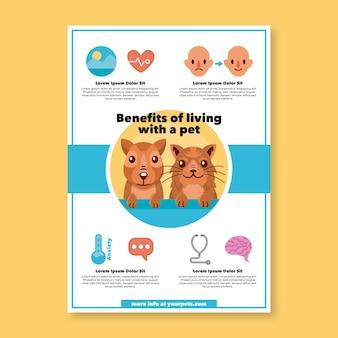 Korzyści z życia z plakatem ze zwierzakiem