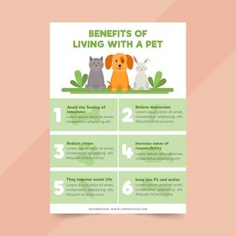 Korzyści z życia ze zwierzęciem