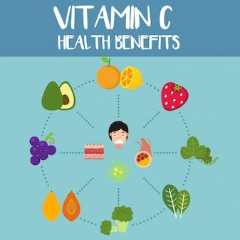 Korzyści zdrowotne witaminy c, ilustracja