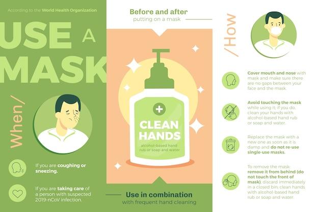 Korzystanie z infograficznych wskazówek maski chirurgicznej