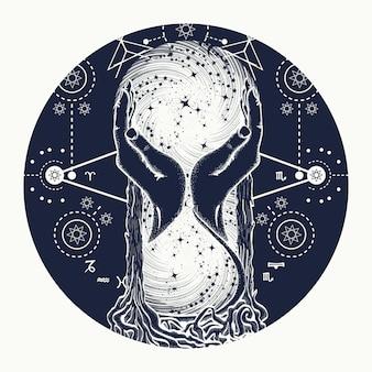 Kosmiczne klepsydry