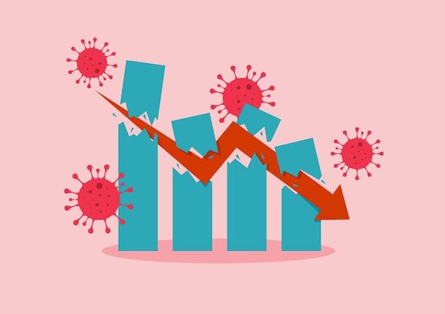 Krach ekonomiczny spowodowany koronawirusem. koncepcja wykresu giełdowego