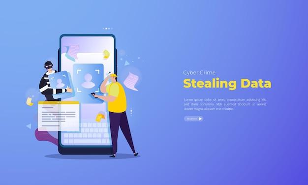 Kradzież danych i dostęp na urządzeniach mobilnych dla koncepcji cyberprzestępczości