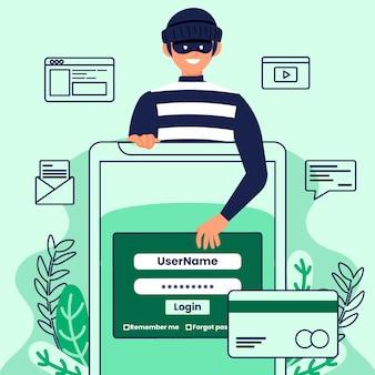Kradzież danych ilustruje projekt