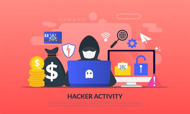 Kradzież danych osobowych z komputera