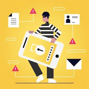 Kradzież danych