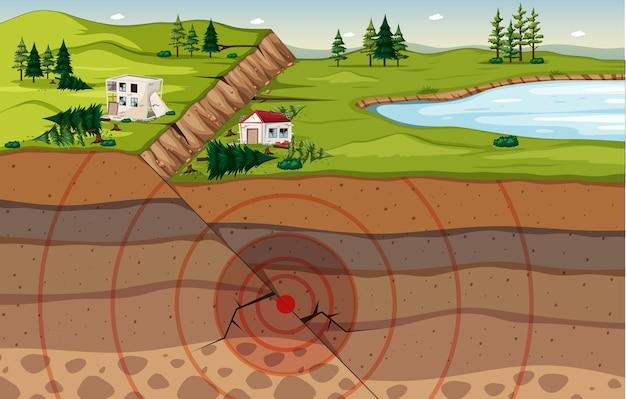 Krajobraz przyrodniczy ze sceną osiadania ziemi i warstw gleby