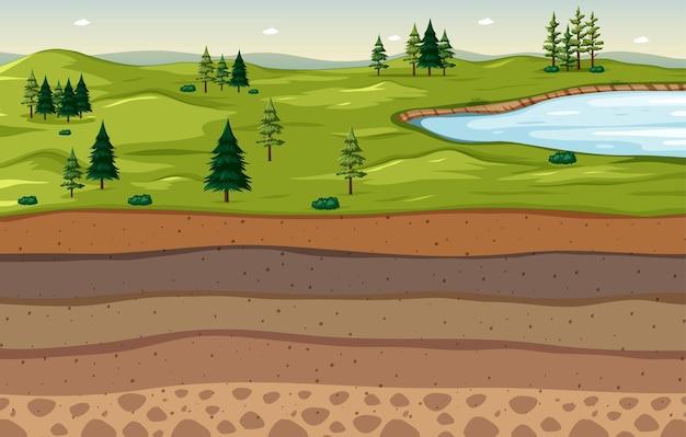 Krajobraz sceny przyrody z warstwami gleby
