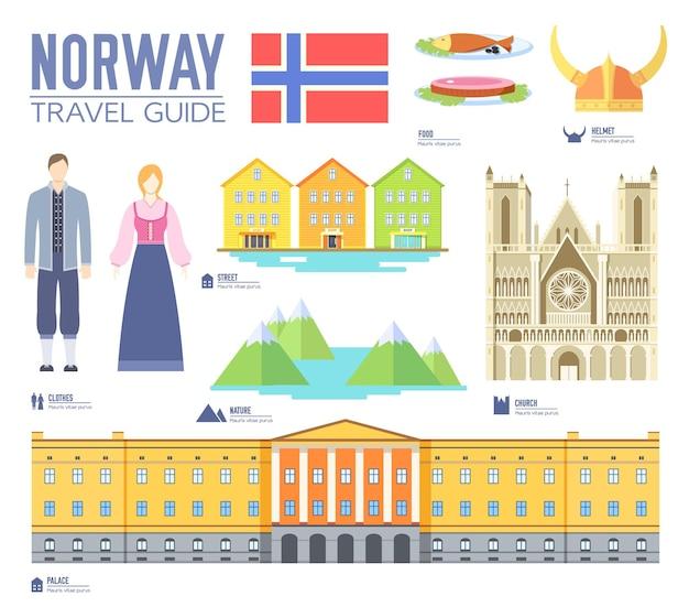 Krajowy przewodnik turystyczny po norwegii zawierający towary, miejsca i funkcje.