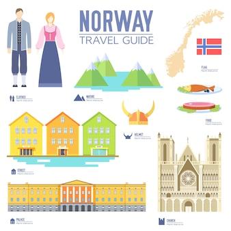 Krajowy przewodnik turystyczny po norwegii