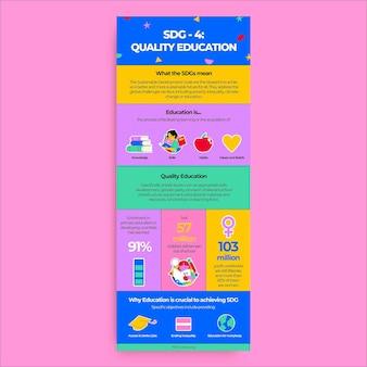 Kreatywna infografika ogólna o jakości edukacji sdg