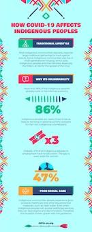 Kreatywna kolorowa infografika ogólna rdzennych mieszkańców