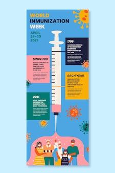 Kreatywna, kolorowa, medyczna oś czasu tygodnia szczepień
