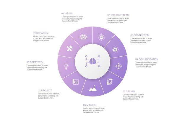 Kreatywna strategia plansza projekt koło 10 kroków. wizja, burza mózgów, współpraca, proste ikony projektu