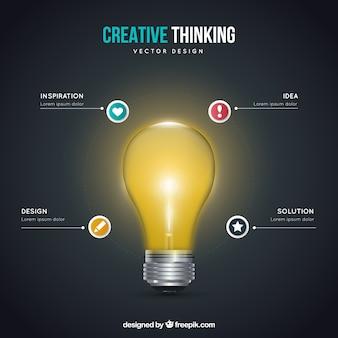 Kreatywne myslenie