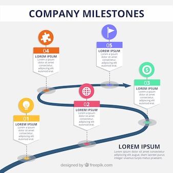 Kreatywny biznes koncepcja osi czasu z drogi