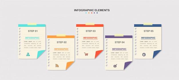 Kreatywny plansza pięć kroków szablon