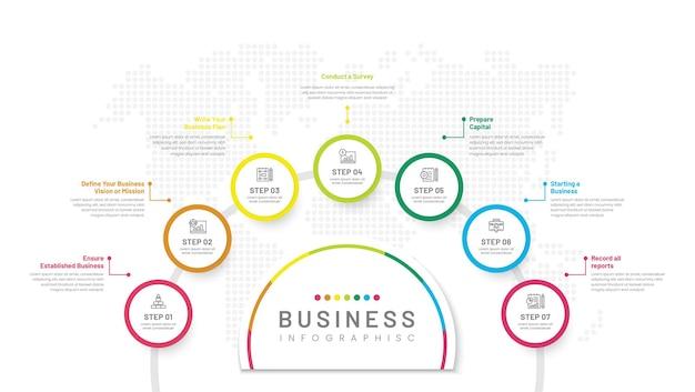 Kreatywny projekt infografiki w 7 krokach