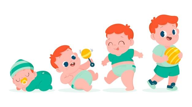 Kreskówka etapy chłopca