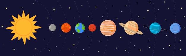 Kreskówka układ słoneczny słońce i planety na swoich orbitach na tle kosmosu