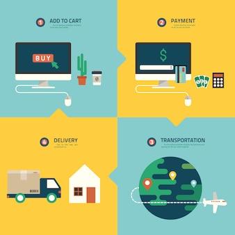 Krok do infographic zakupów online