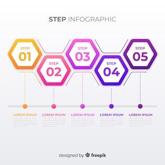 Krok infographic
