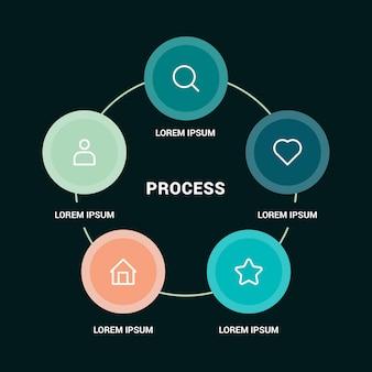 Krok procesu cyklicznego