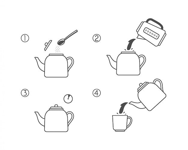 Kroki, jak gotować herbatę w czajniczku. elementy liniowe