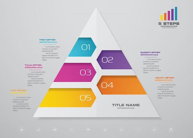 Kroki piramidy z wolnego miejsca na tekst na każdym poziomie.