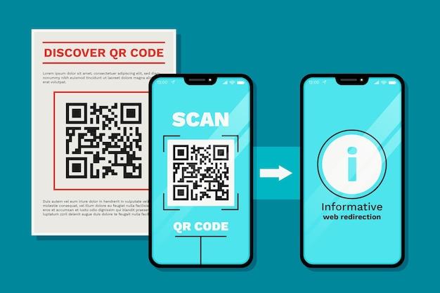 Kroki skanowania kodu qr na smartfonie