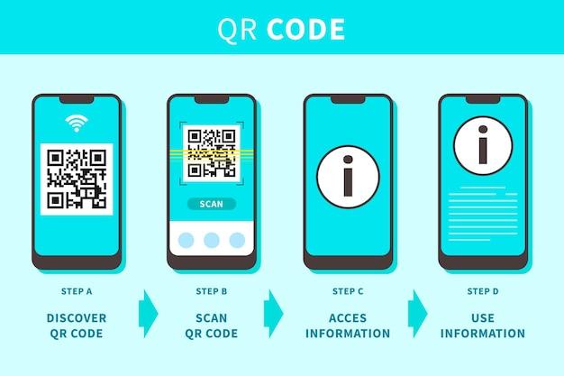Kroki skanowania kodu qr w kolekcji smartfonów