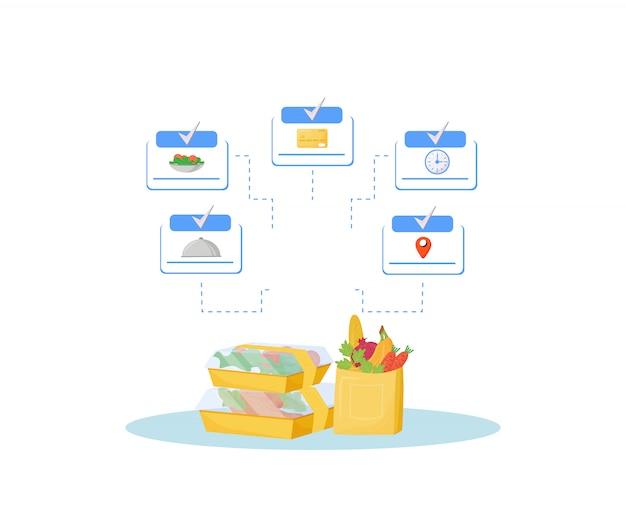 Kroki zamawiania posiłków online