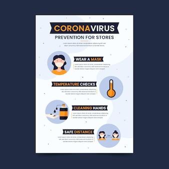 Kroki zapobiegania koronawirusowi dla ulotek sklepów