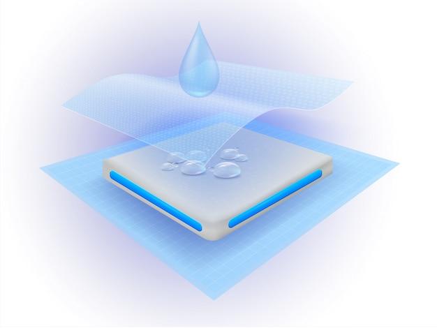 Kropelki wody i arkusze zbierające wilgoć z wielu materiałów.