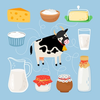Krowy i produkty mleczne