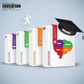 Książki krok infografiki edukacji biznesowej