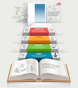 Książki krok infografiki edukacji.