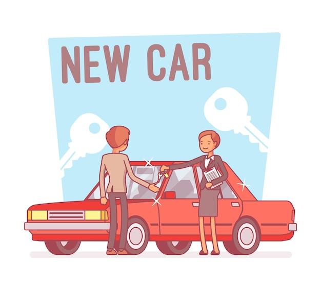 Kupno nowego samochodu