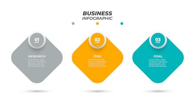 Kwadratowa plansza szablon etykiety z okręgu. koncepcja biznesowa z 3 krokami