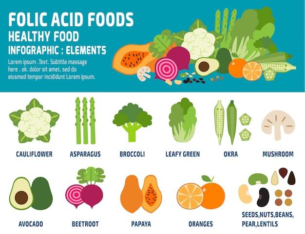 Kwas foliowy żywności infografikę wektor ilustracja na białym tle