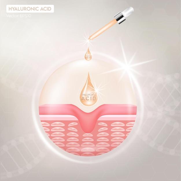 Kwas hialuronowy przed i po zastosowaniu roztworów skóry.