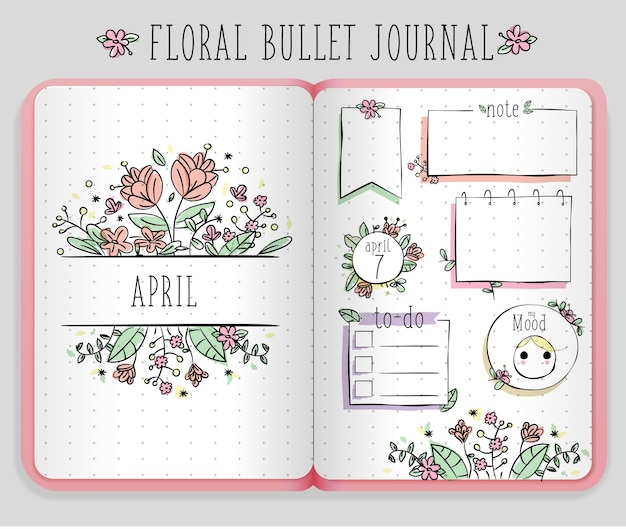 Kwiatowy dziennik pocisków