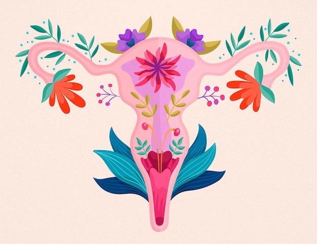 Kwiatowy wzór żeńskiego układu rozrodczego